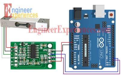 Complete circuit Diagram for Arduino based Digital Weight Scale with HX711 module