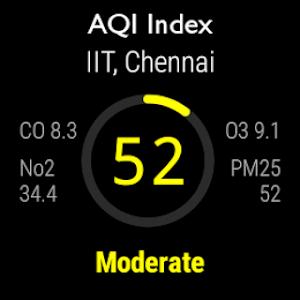 Dátumové údaje miesto v Chennai