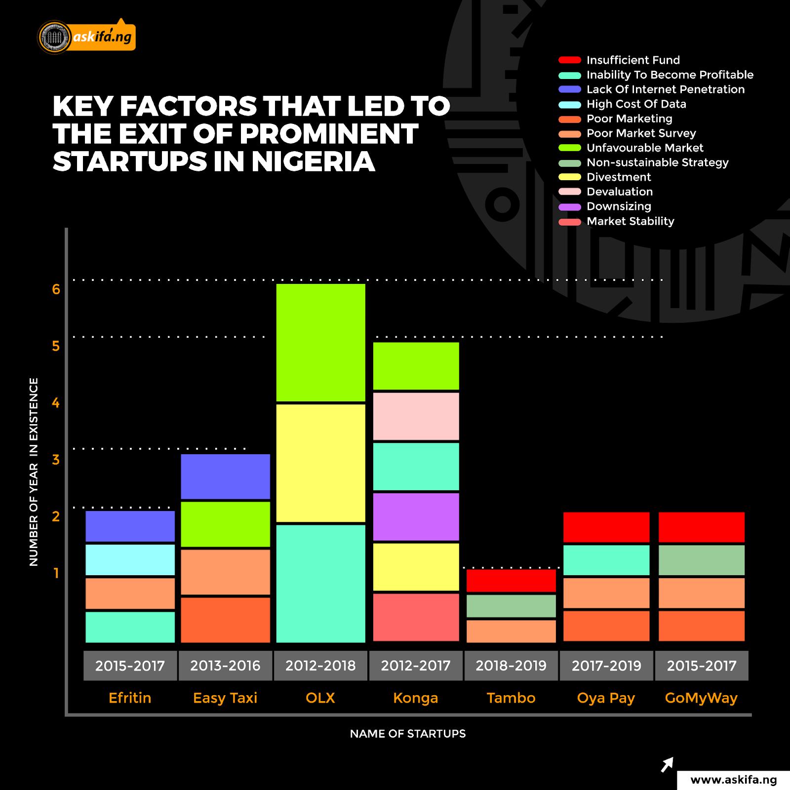 infographics KEY FACTORS.png