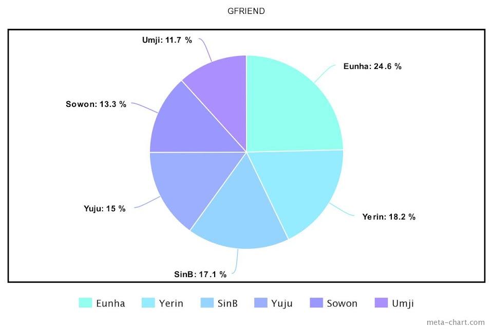 meta-chart - 2021-04-26T200514.890