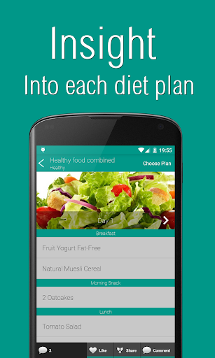 Personal Dietitian Free screenshot