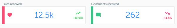 likes-commentaires-données-iconosquare