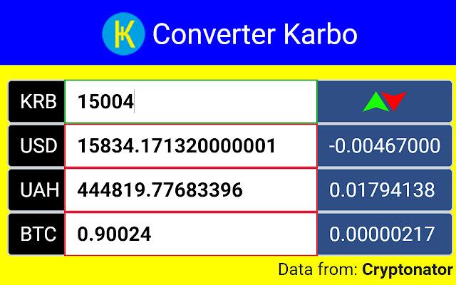 Converter Karbo