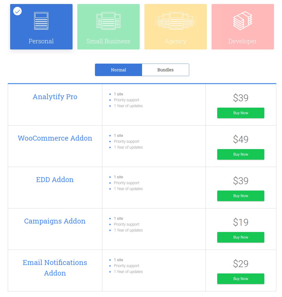 analytify wordpress google analytics plugin pricing