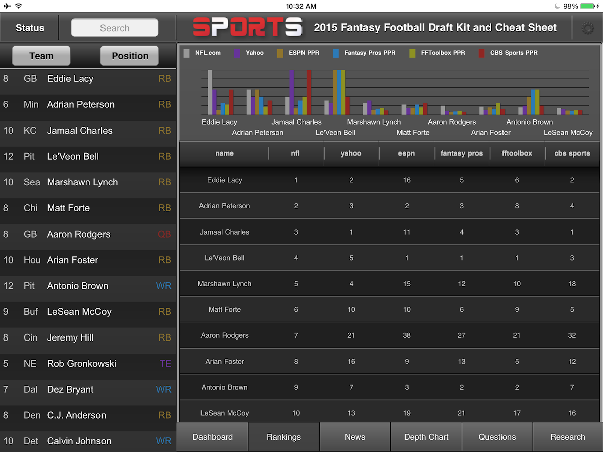 Fantasy Football Draft Kit- screenshot
