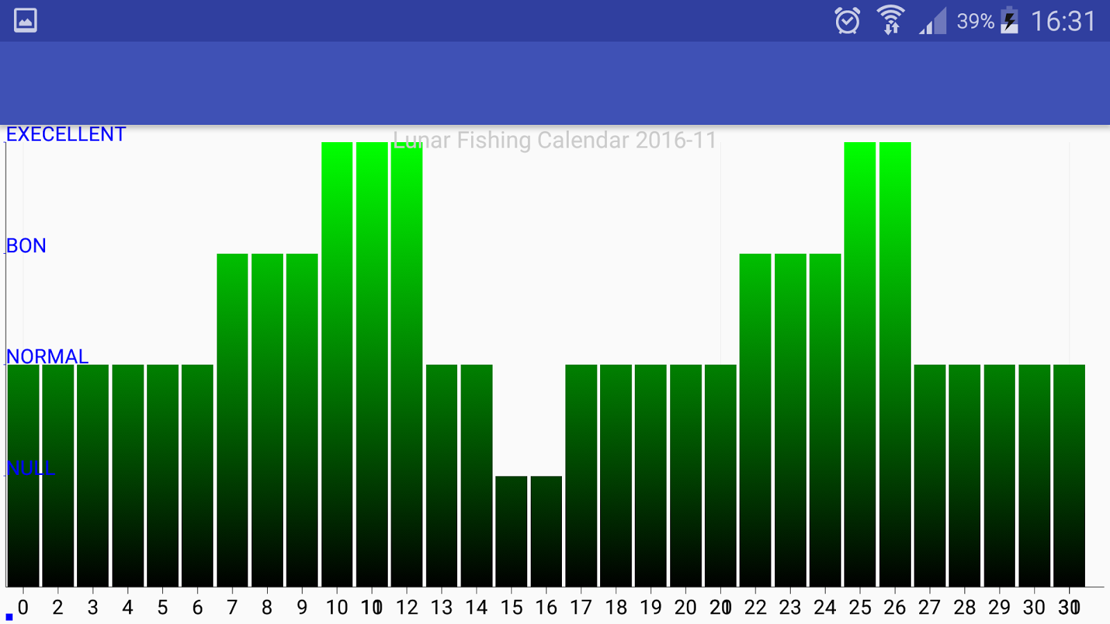 Lunar fishing calendar android apps on google play for Best fishing apps for android