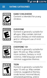Video Game Ratings by ESRB - náhled