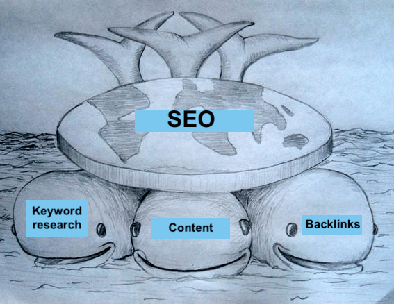 Beginners Guide to SEO 1