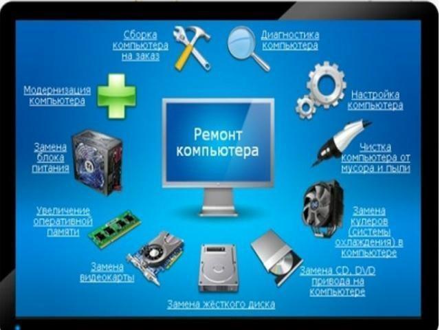 Картинки по запросу где могут работать техник компьютеров