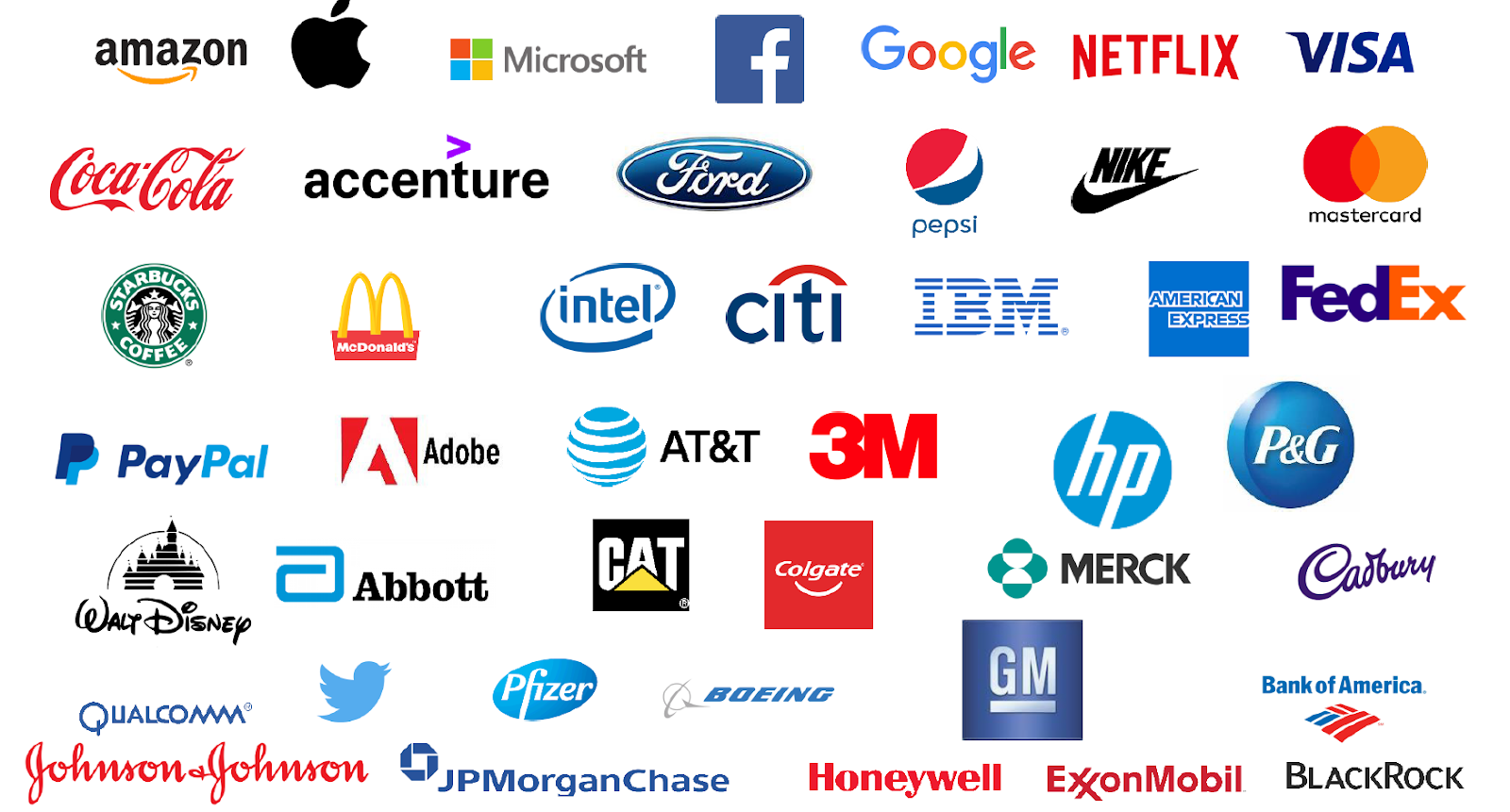 The S&P 500 constitutes companies with some of the most recognizable brands in the world