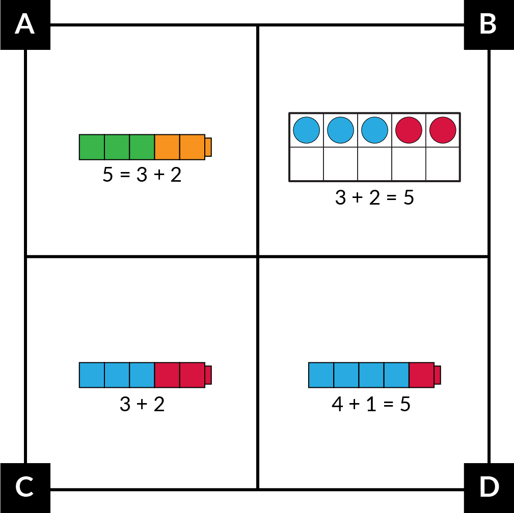A: A train of 3 green and 2 orange cubes. The equation is 5 = 3 + 2. B: A ten-frame holds 3 blue dots and 2 red dots. The equation is 3 + 2 = 5. C: A train of 3 blue and 2 red cubes. The expression is 3 + 2. D: A train of 4 blue and 1 red cube. The equation is 4 + 1 = 5.