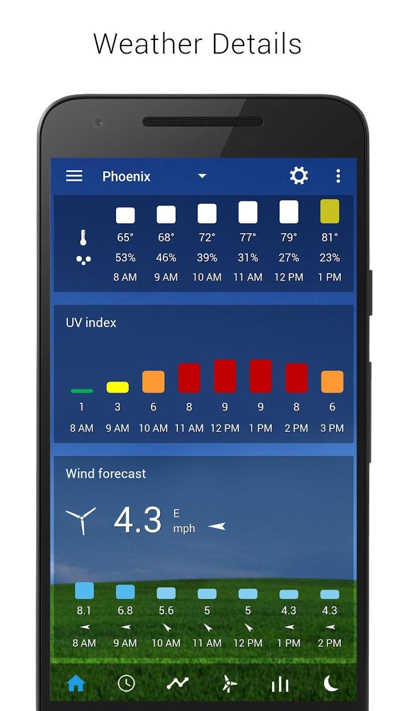 Sense V2 Flip Clock & Weather Screenshot 3