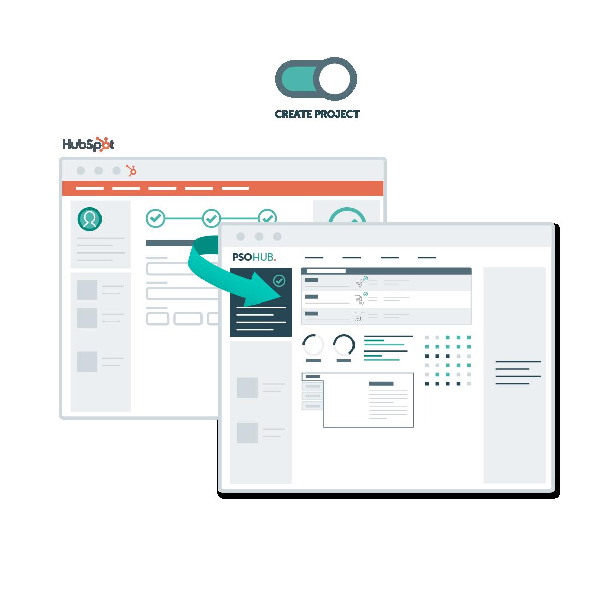 PSOHUB - Hubspot - Integration - Branding - Identity - Peppermint Media