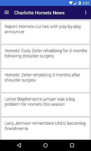 BIG Charlotte Basketball News