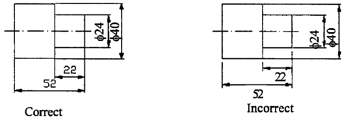 Marking of Extension Lines