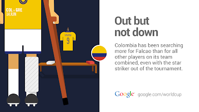 """Photo: Although Radamel isn't leading the line for Colombia's match against the """"Piratiko"""" due to an injury, he's leading in #WorldCup searches coming out of his homeland. We wish him a speedy recovery! #GoogleTrends"""