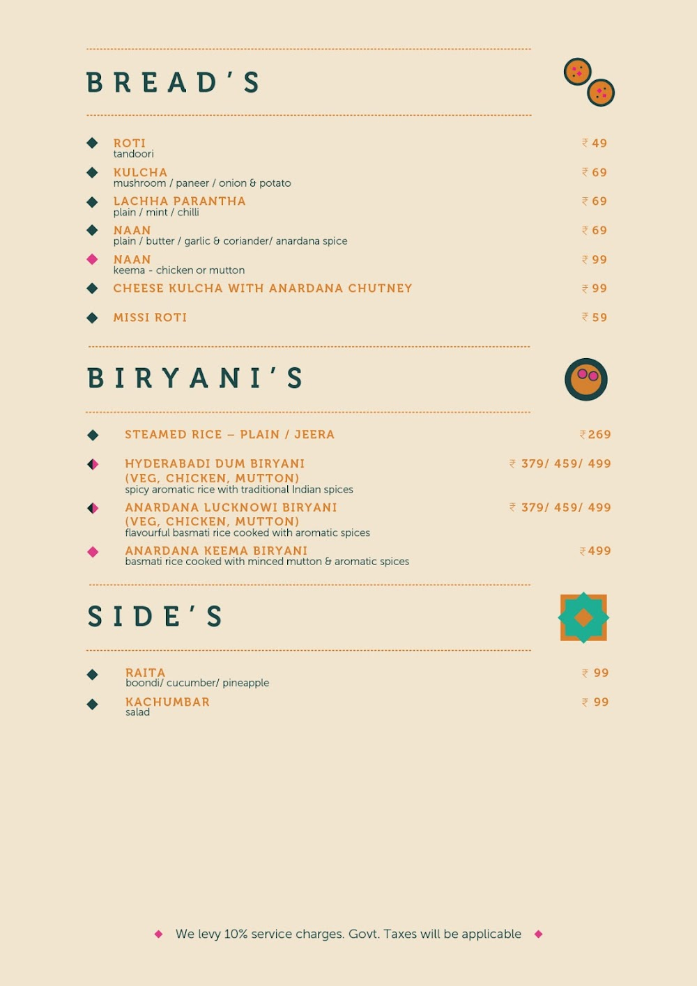 Anardana Modern Kitchen & Bar menu 8