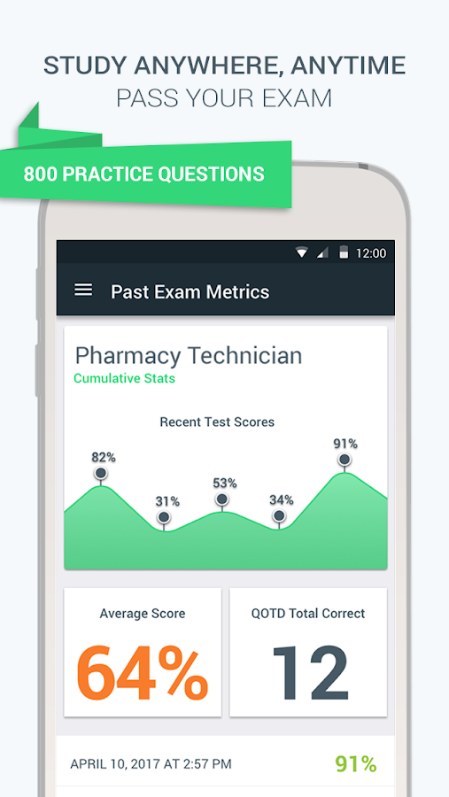 Ptce pocket prep android apps on google play ptce pocket prep screenshot fandeluxe Image collections