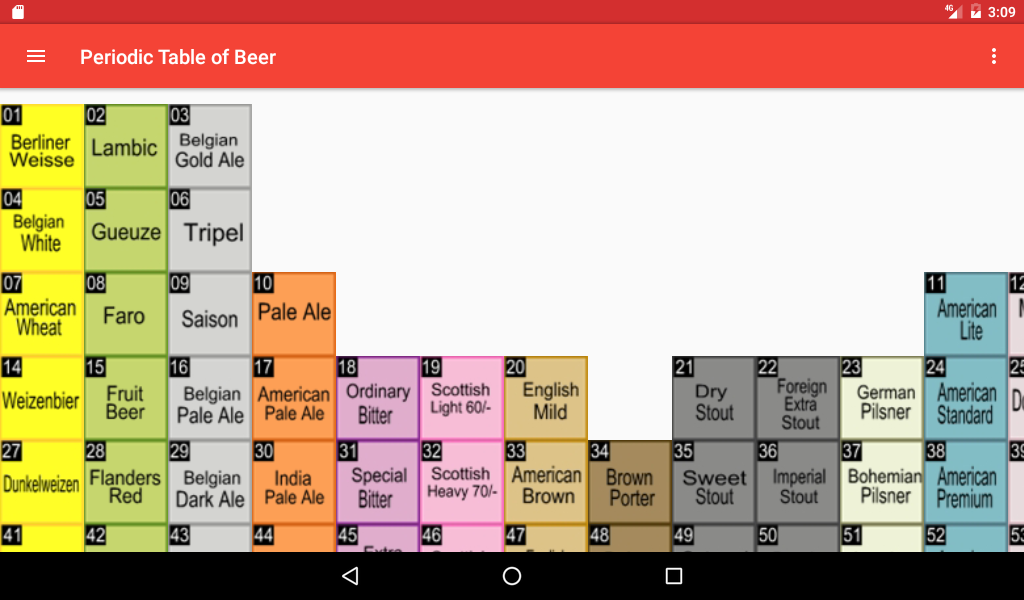 Periodic table periodic table of beer styles pdf periodic table periodic table of beer android apps on google play urtaz Image collections