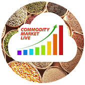 Commodity Market Live