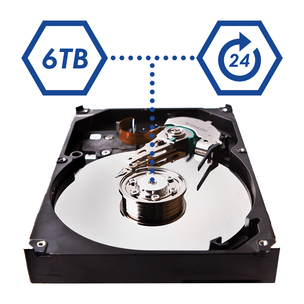 Security grade hard drive for high workloads