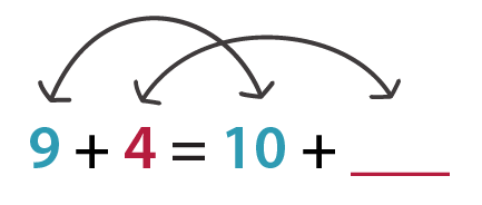 In the equation blue 9 + red 4 = blue 10 + red blank, the 9 changed to 10. How does the 4 change when this equation is true?