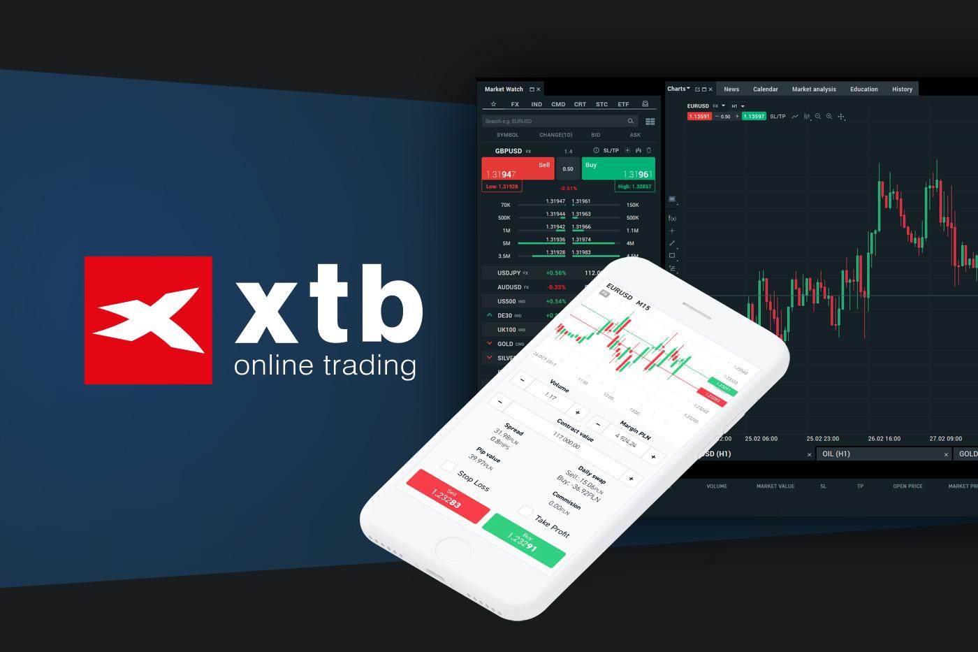 XTB cung cấp 2 loại tài khoản chính cho trader lựa chọn