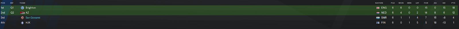26-27 Euro League.PNG