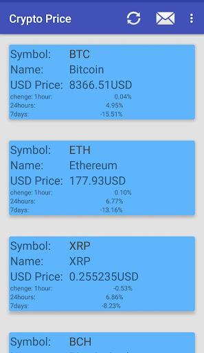 Crypto Tools screenshot 1