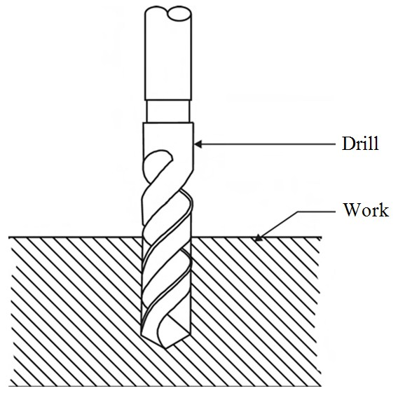 Different Types of Operations Performed on Drilling Machine