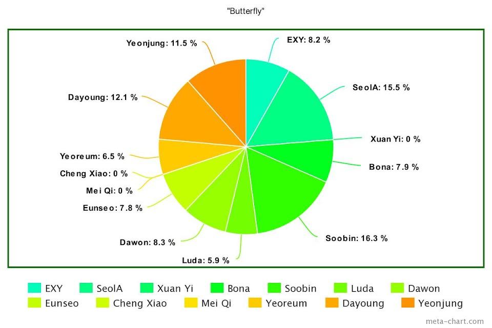 meta-chart (79)