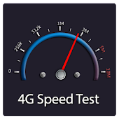 Speed Test & Meter