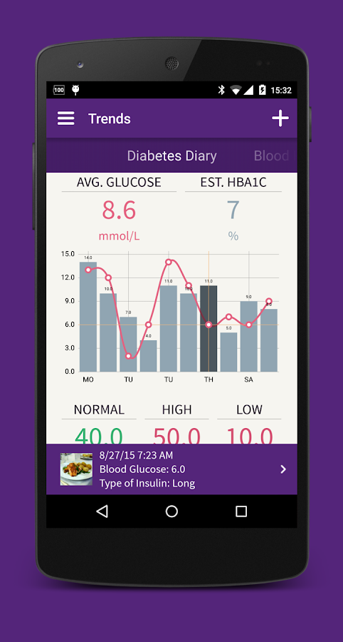 Diabetes diary, glucose, insulin monitor- screenshot
