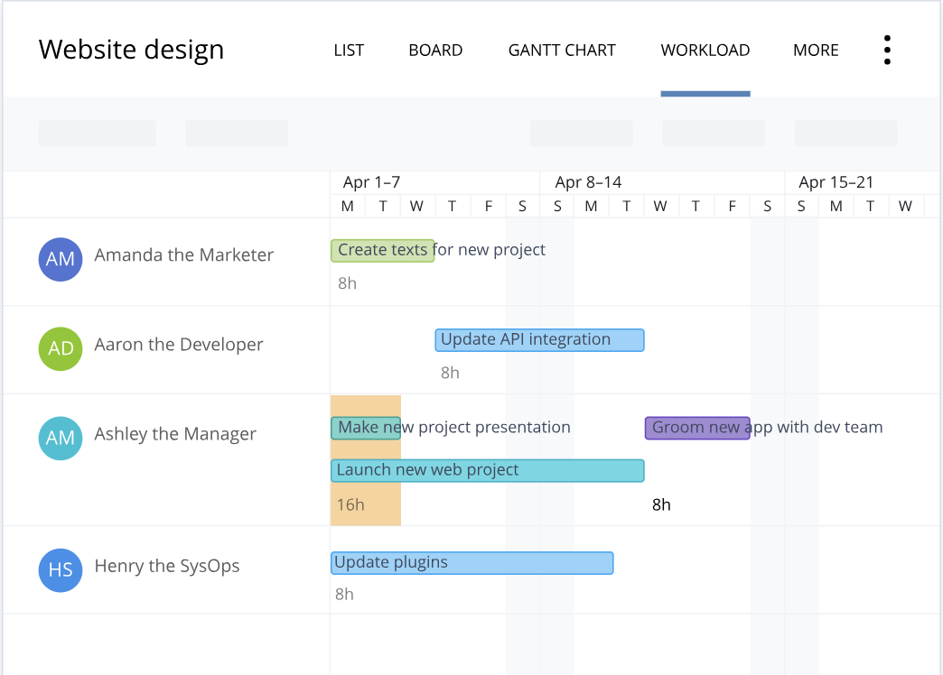 7 free project management software options to keep your team on