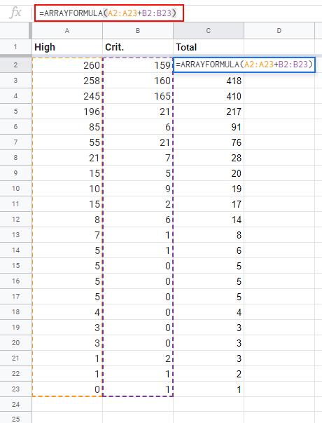 004-Новая таблица - Google Таблицы.png
