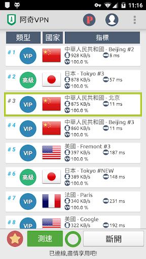 阿奇VPN 極速VPN大師