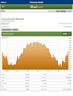 TSX Investinit- screenshot thumbnail