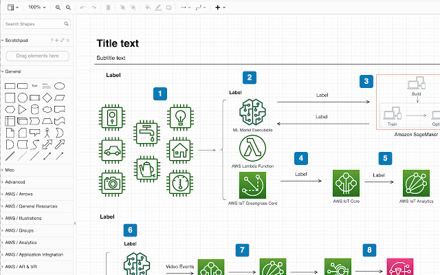 diagrams.net and draw.io Importer