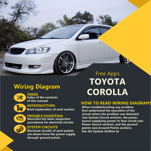 Wiring Diagram For Toyota Corolla Apps On Google Play