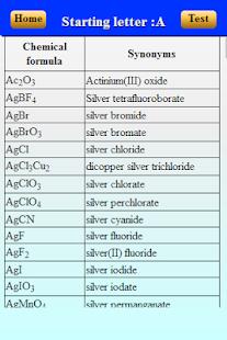 Chemistry formulas apps on google play screenshot image altavistaventures Images