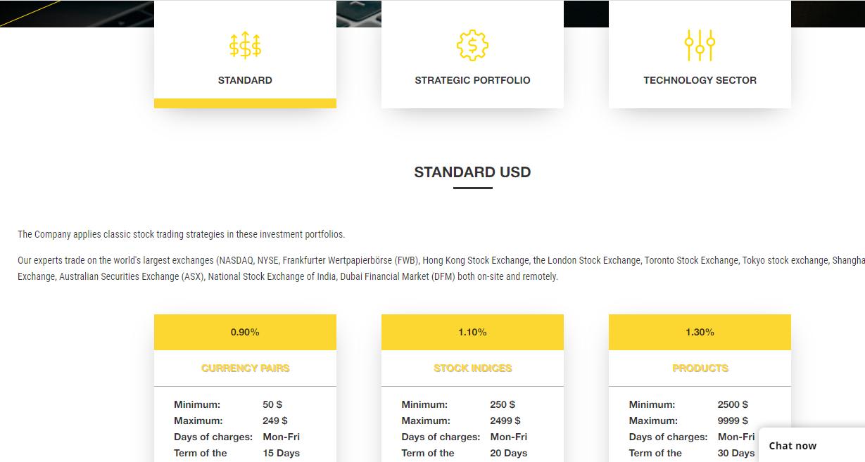 Обзор инвестпроекта BB Sheldon: отзывы пользователей