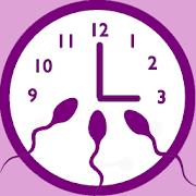 Alarme Fertilidade