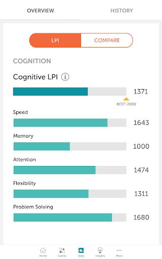 Lumosity - Brain Training  screenshots 16