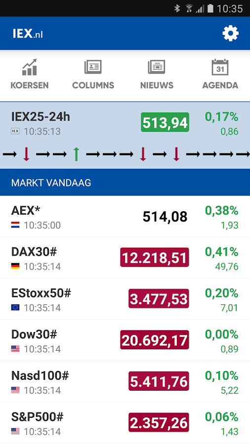 IEX.nl Beleggingsinformatie- screenshot