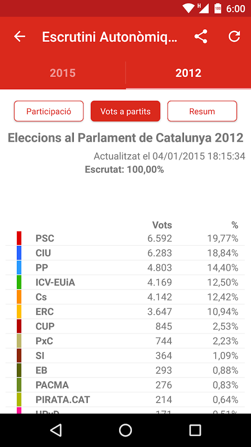 Rubí eleccions- screenshot