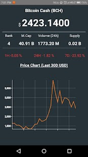 BitcoinCash Price Tracker - náhled