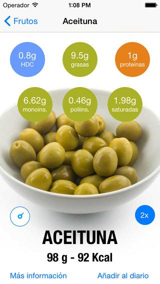 FoodMeter- screenshot