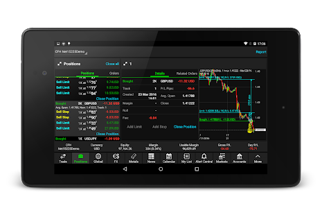 NetDania Global Stock & Forex Trading- screenshot thumbnail