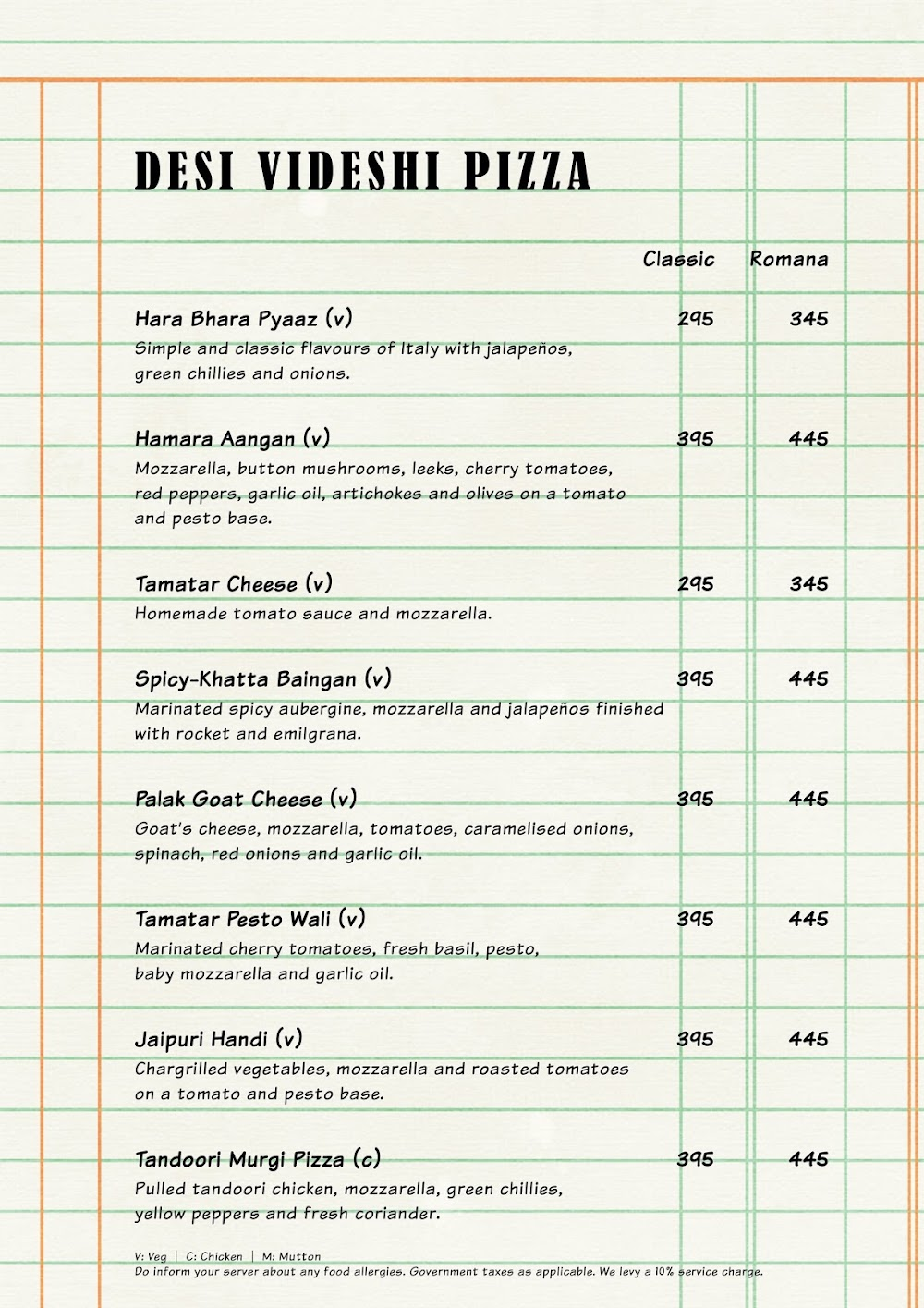 The Market Project by PizzaExpress menu 2