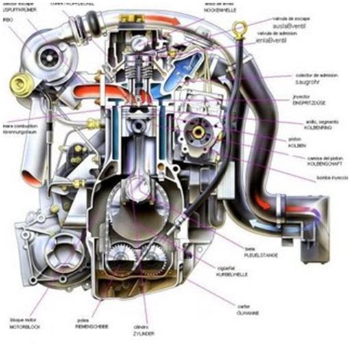 learn car engines 3.0 screenshots 2